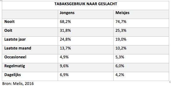 Schermafbeelding%202017-12-17%20om%2018.10.22.png